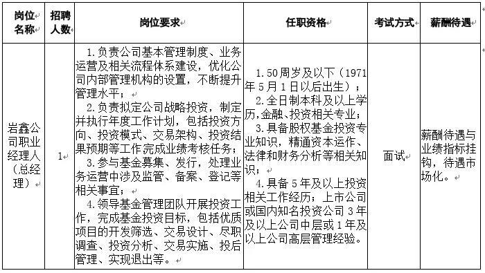 龙岩人才发展集团有限公司关于所属龙岩岩鑫投资管理有限公司公开招聘职业经理人(总经理)的公告